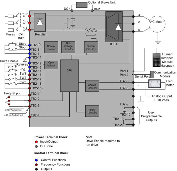 Variable frequency drive system diagram