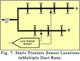 static pressure sensor locations in multiple duct run