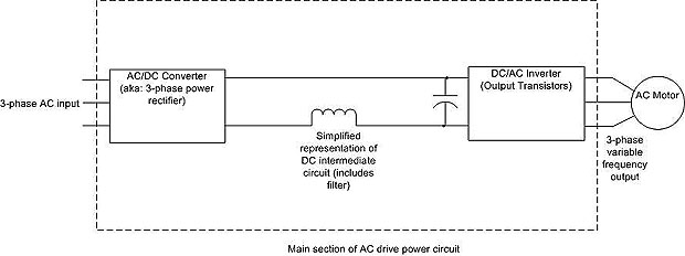 Well Vfd Control Wiring Diagram On Vfd Electrical Schematic ... Dc Drives Wiring Diagram on