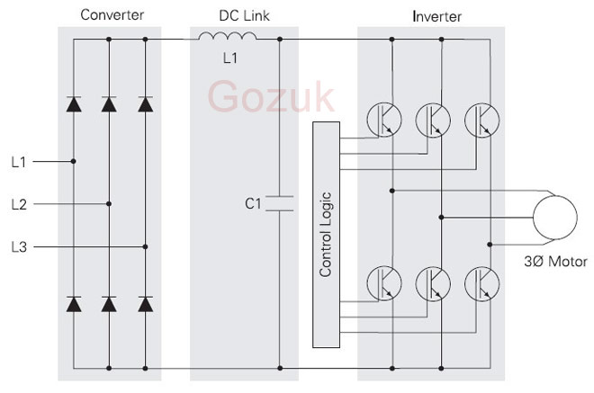 What is VFD, How it works? - VFD working principle Ac Motor Sd Control Schematic on