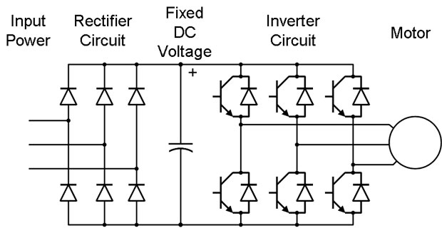 What is vfd how it works vfd working principle for 3 phase vfd single phase motor