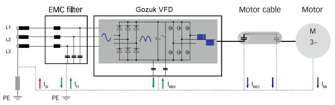 VFD basic use block diagram