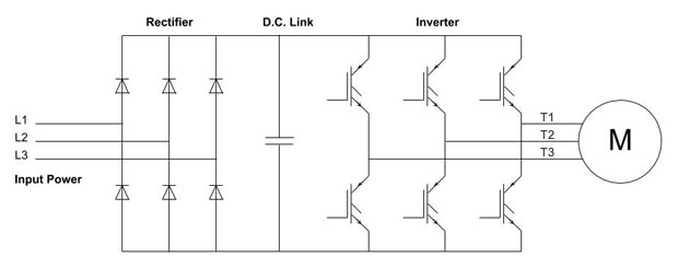 VFD basic drawings