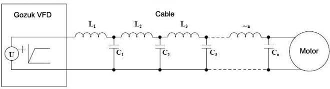 Cable length between VFD and motor