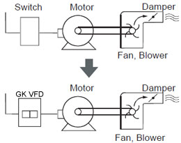 Vfd Control Wiring Circuit Diagram moreover Ystart Deltarun 12leads together with Star Delta Starter Connection Diagram besides Y Delta 6leads additionally Electric Motor Wiring Diagram U V W. on wye delta wiring diagram motor