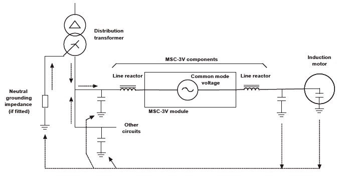 Vfd earth leakage monitoring single line diagram showing potential paths for capacitive leakage currents ccuart Gallery
