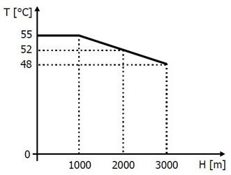 Reduction of VFD cooling agent temperature