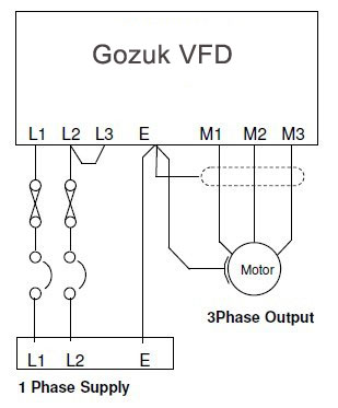 1hp vfd  50hz  60hz 220v single phase input