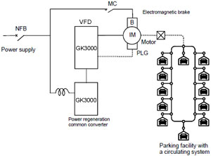 VFD for multilevel car parking tower